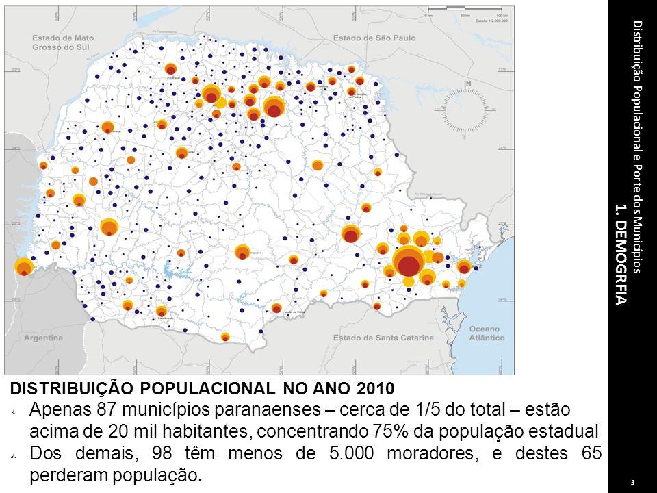 3 Distribuição Populacional e Porte dos Municípios. 1. DEMOGRFIA. DISTRIBUIÇÃO POPULACIONAL NO ANO 2010.