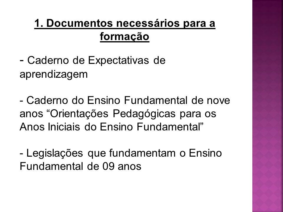 1. Documentos necessários para a formação