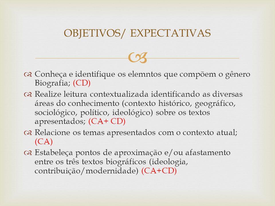 OBJETIVOS/ EXPECTATIVAS
