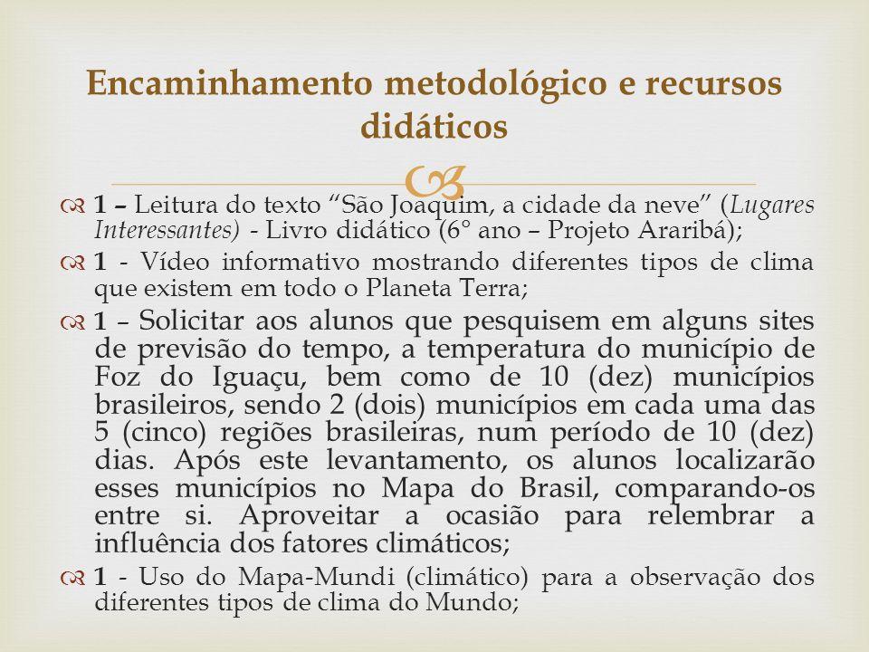 Encaminhamento metodológico e recursos didáticos