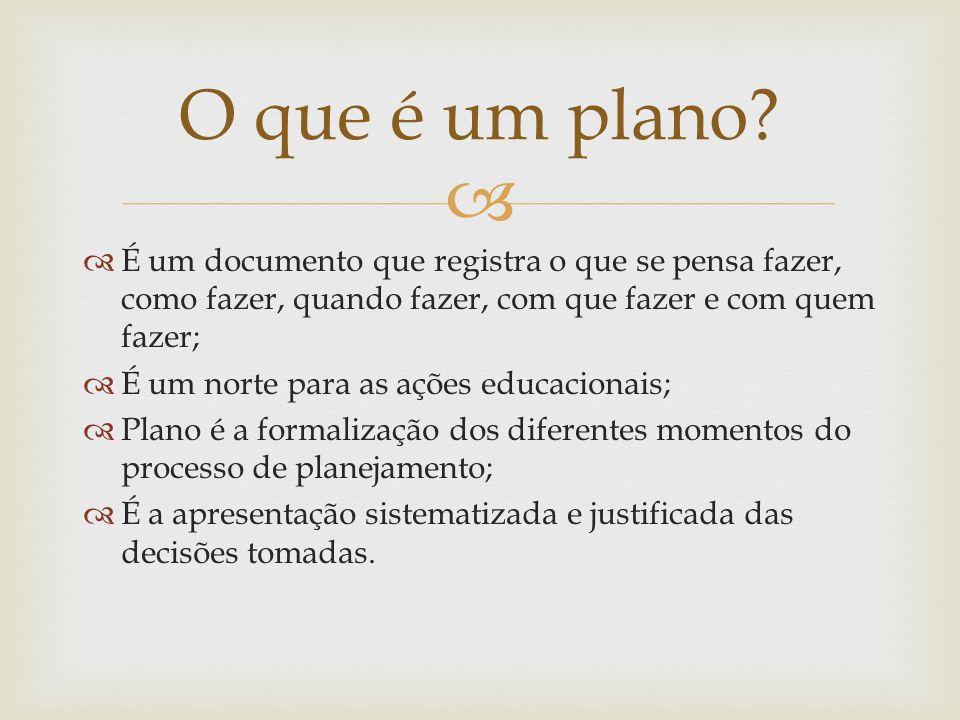 O que é um plano É um documento que registra o que se pensa fazer, como fazer, quando fazer, com que fazer e com quem fazer;