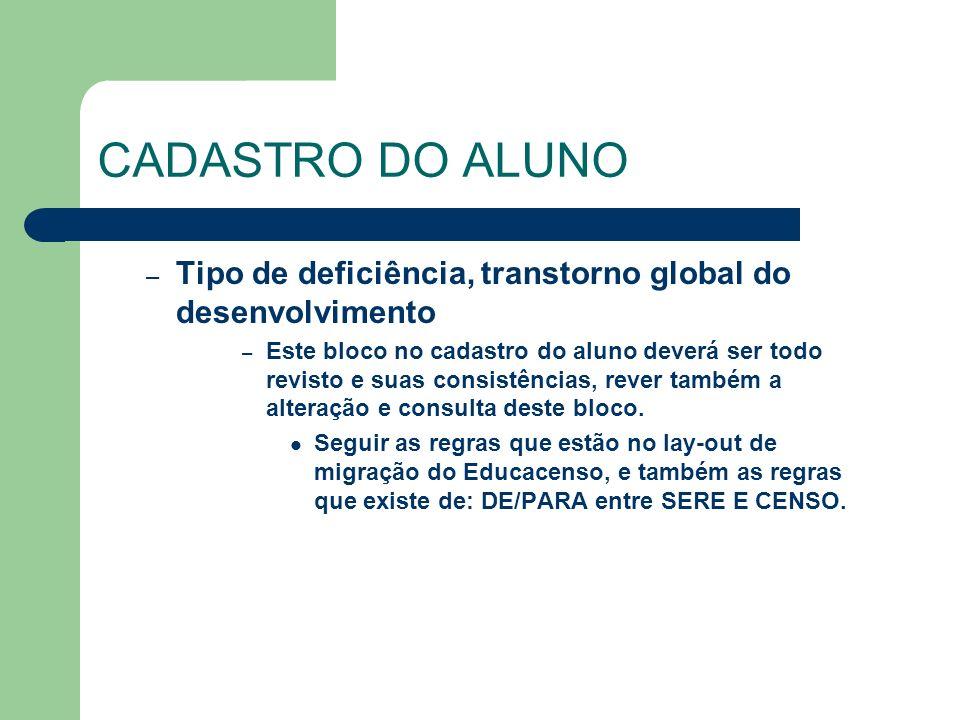 CADASTRO DO ALUNOTipo de deficiência, transtorno global do desenvolvimento.