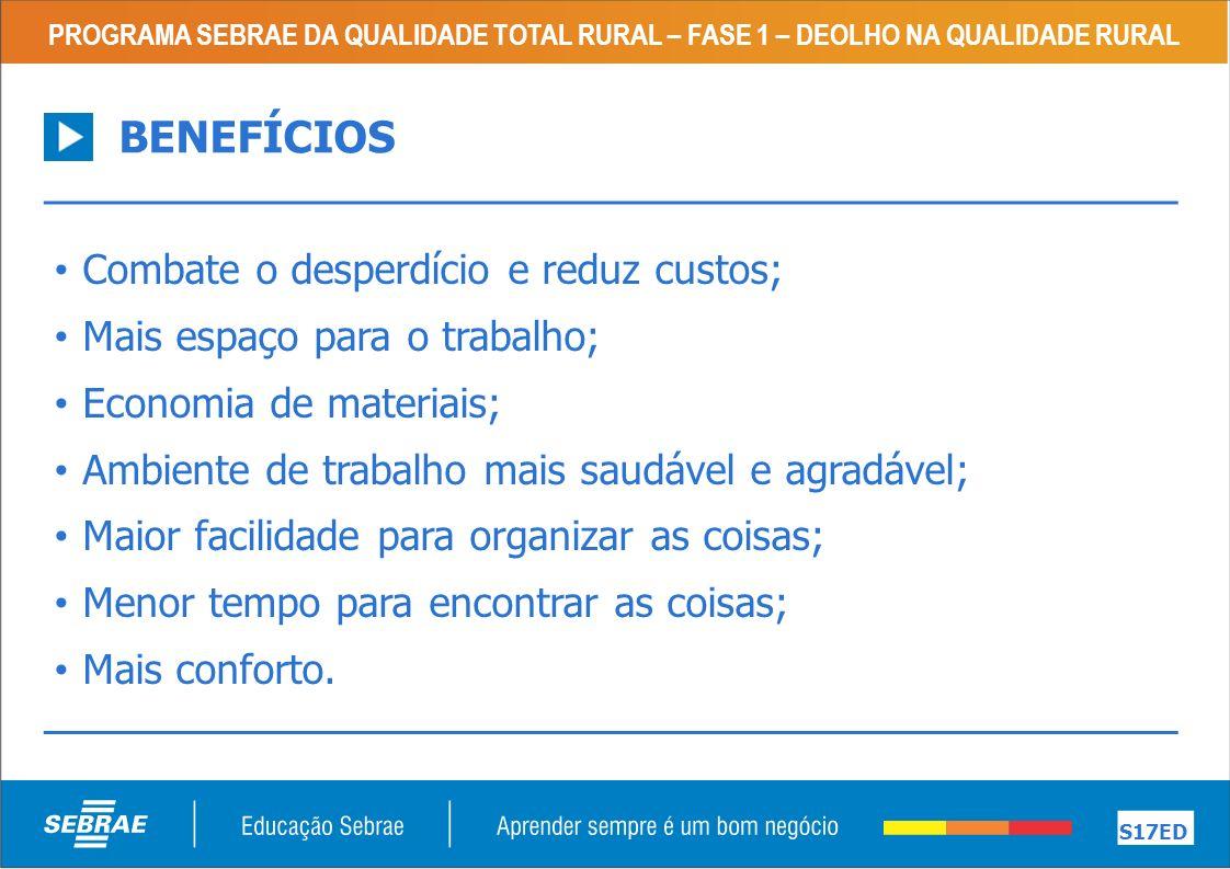 CURSO: GESTÃO E MELHORIA DE PROCESSOS NA EMPRESA RURAL