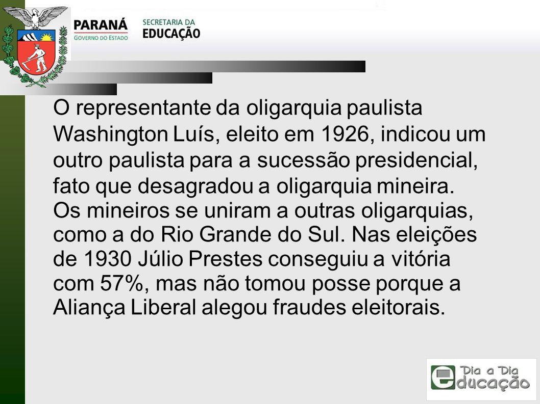 O representante da oligarquia paulista Washington Luís, eleito em 1926, indicou um outro paulista para a sucessão presidencial, fato que desagradou a oligarquia mineira.