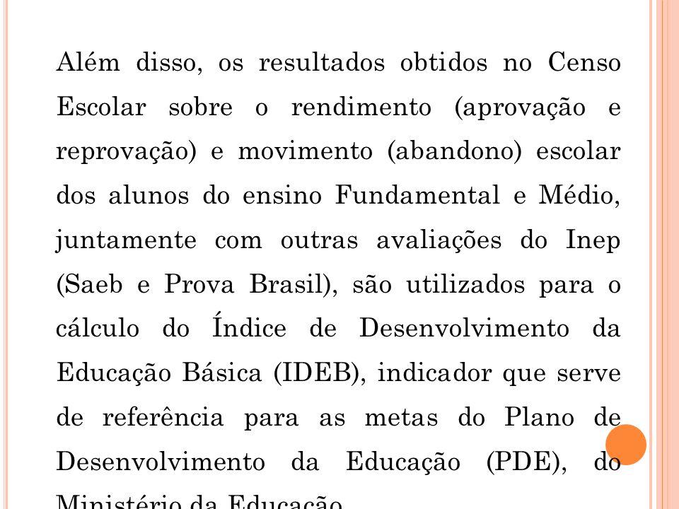 Além disso, os resultados obtidos no Censo Escolar sobre o rendimento (aprovação e reprovação) e movimento (abandono) escolar dos alunos do ensino Fundamental e Médio, juntamente com outras avaliações do Inep (Saeb e Prova Brasil), são utilizados para o cálculo do Índice de Desenvolvimento da Educação Básica (IDEB), indicador que serve de referência para as metas do Plano de Desenvolvimento da Educação (PDE), do Ministério da Educação.