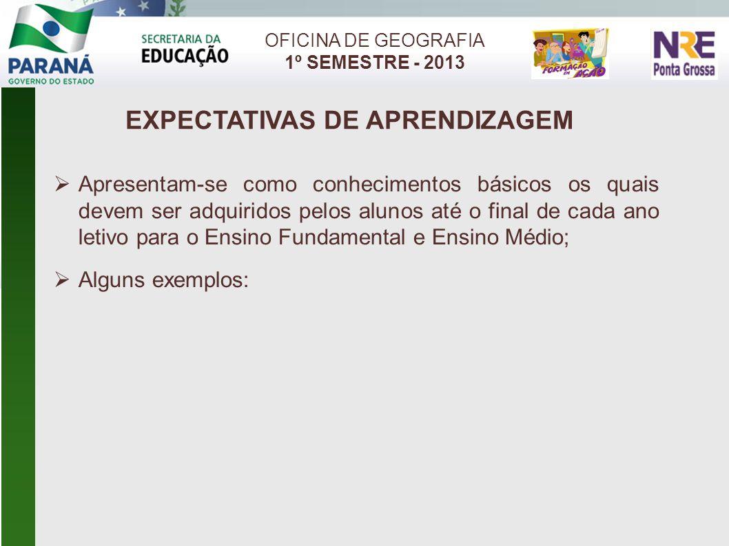 EXPECTATIVAS DE APRENDIZAGEM