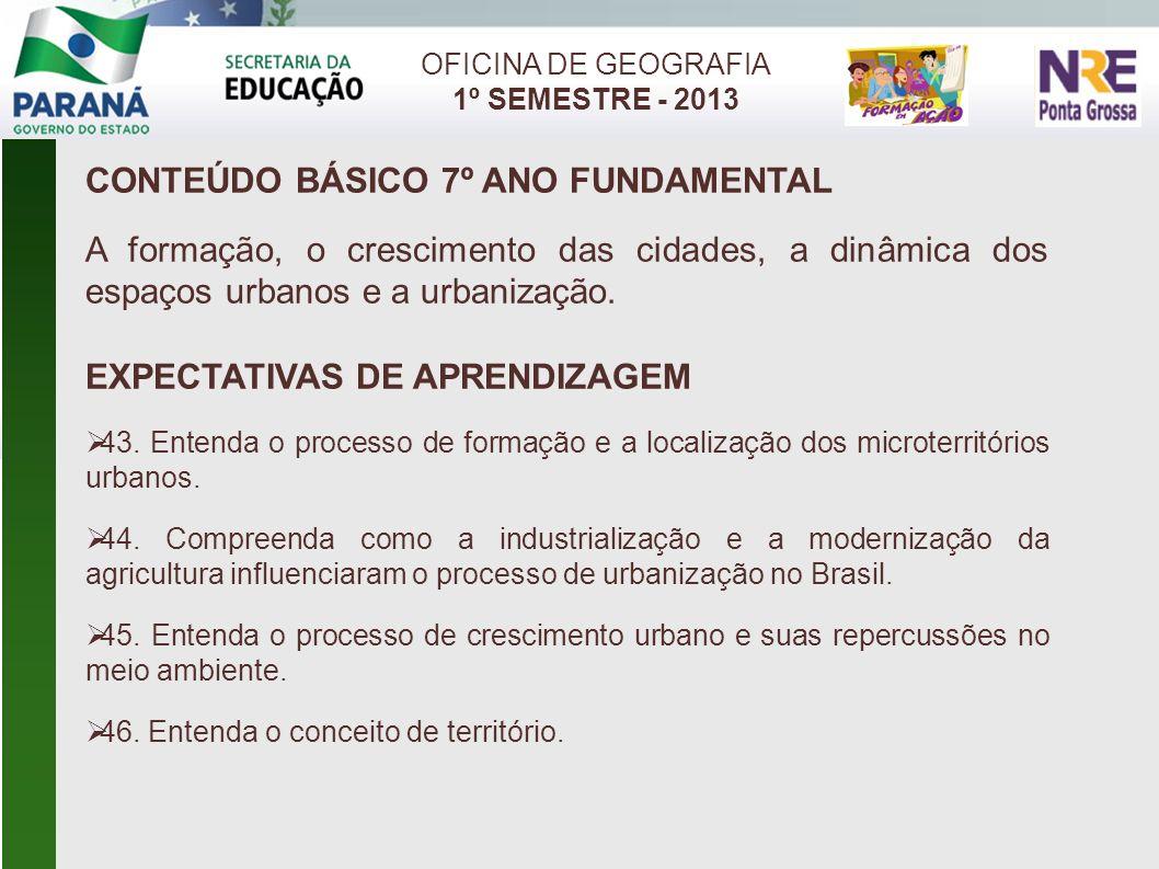 CONTEÚDO BÁSICO 7º ANO FUNDAMENTAL