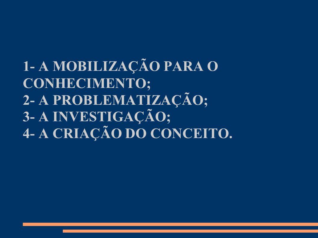 1- A MOBILIZAÇÃO PARA O CONHECIMENTO;