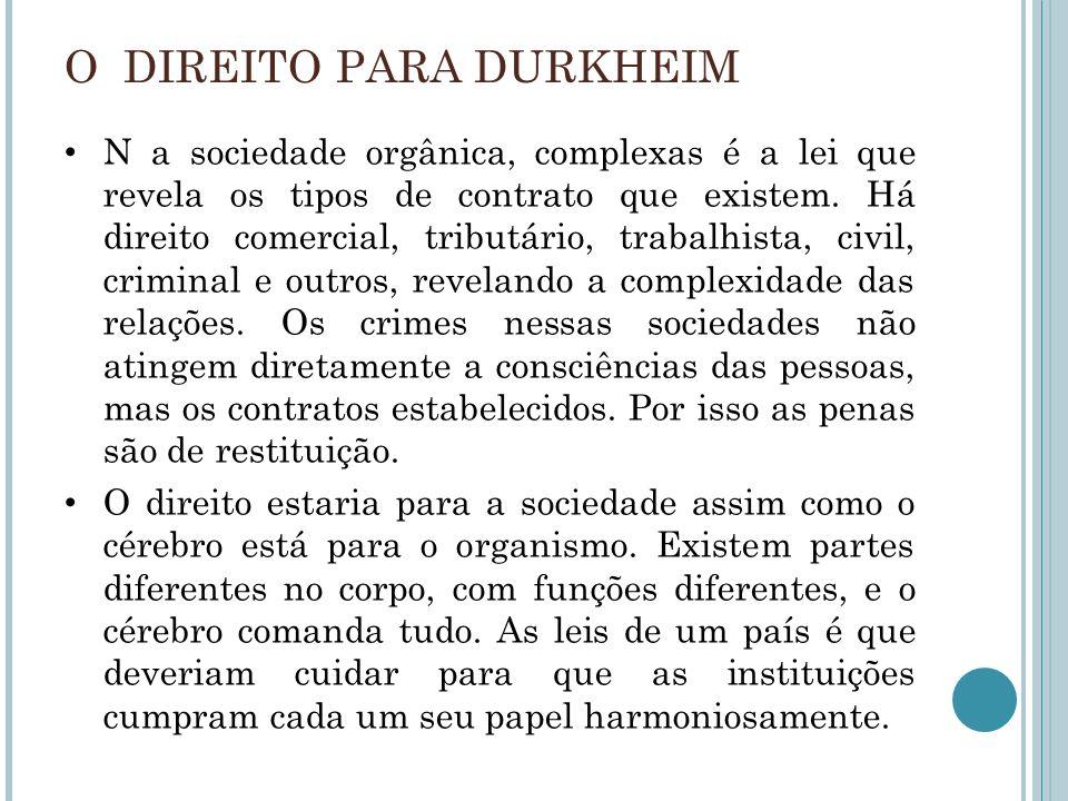 O DIREITO PARA DURKHEIM