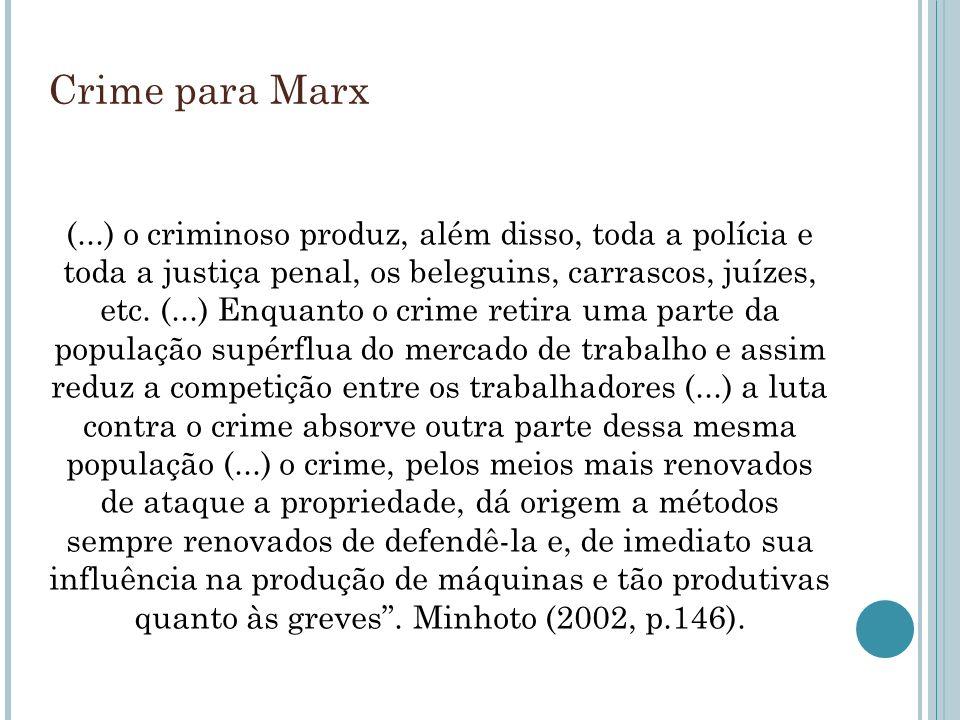 Crime para Marx