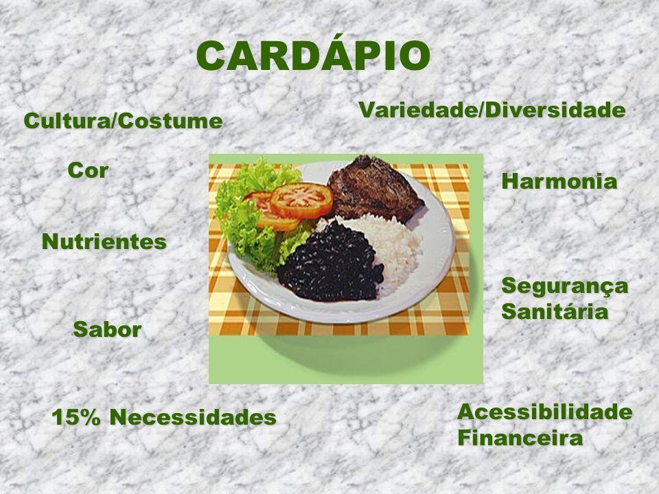 CARDÁPIO Variedade/Diversidade Cultura/Costume Cor Harmonia Nutrientes