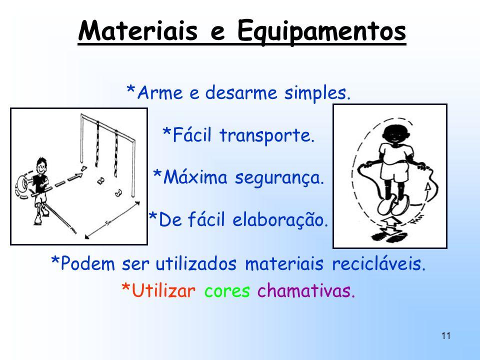 Materiais e Equipamentos