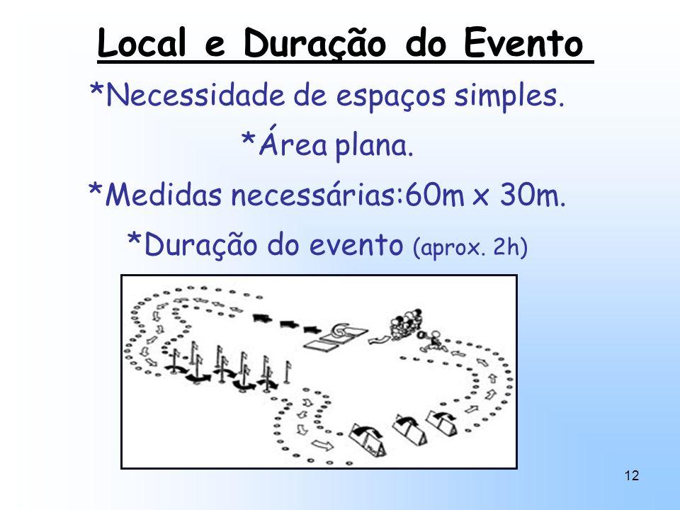 Local e Duração do Evento