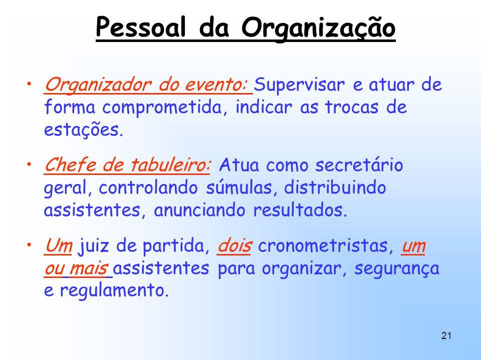 Pessoal da Organização