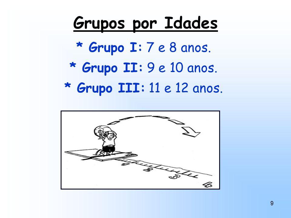 Grupos por Idades * Grupo I: 7 e 8 anos. * Grupo II: 9 e 10 anos.
