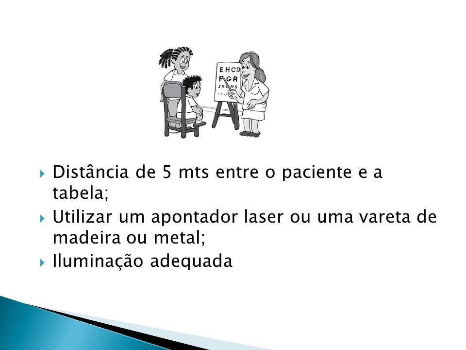 Distância de 5 mts entre o paciente e a tabela;