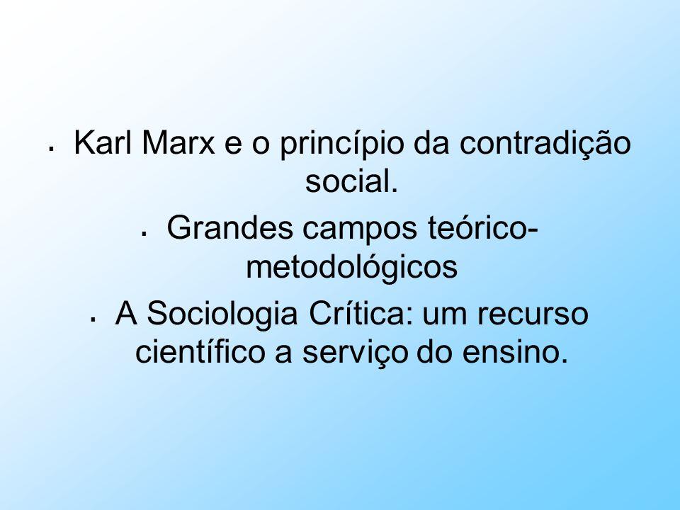 Karl Marx e o princípio da contradição social.