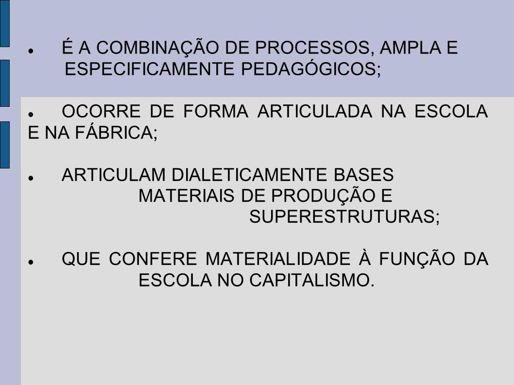 É A COMBINAÇÃO DE PROCESSOS, AMPLA E ESPECIFICAMENTE PEDAGÓGICOS;