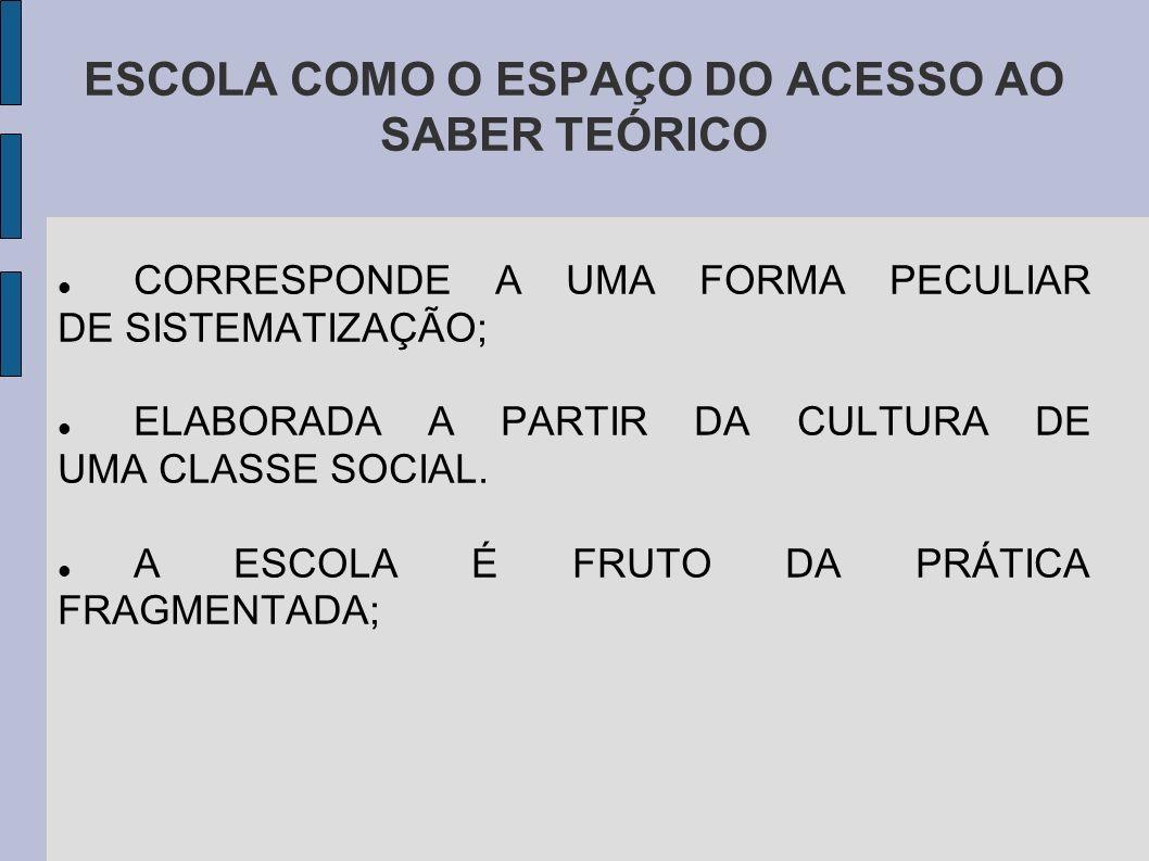ESCOLA COMO O ESPAÇO DO ACESSO AO SABER TEÓRICO