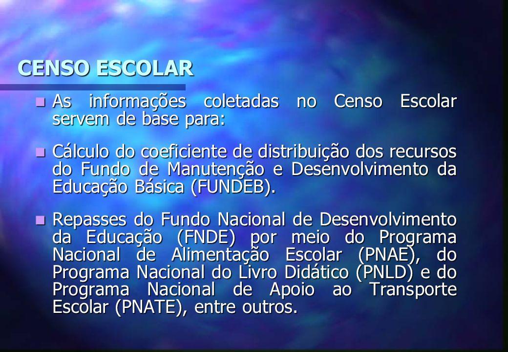 CENSO ESCOLAR As informações coletadas no Censo Escolar servem de base para: