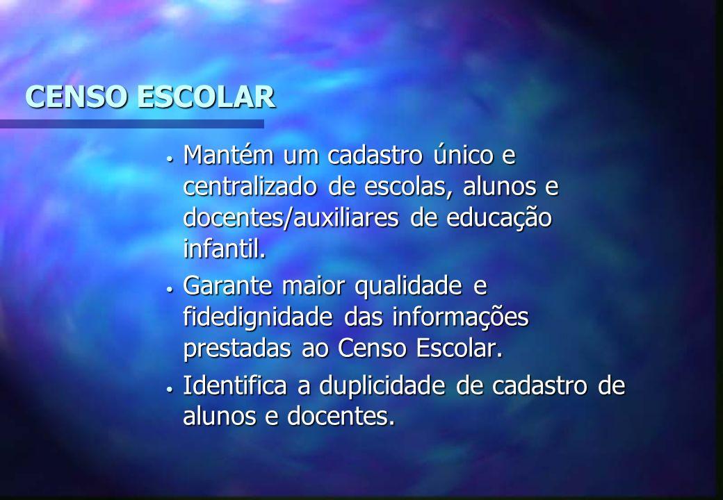 CENSO ESCOLAR Mantém um cadastro único e centralizado de escolas, alunos e docentes/auxiliares de educação infantil.