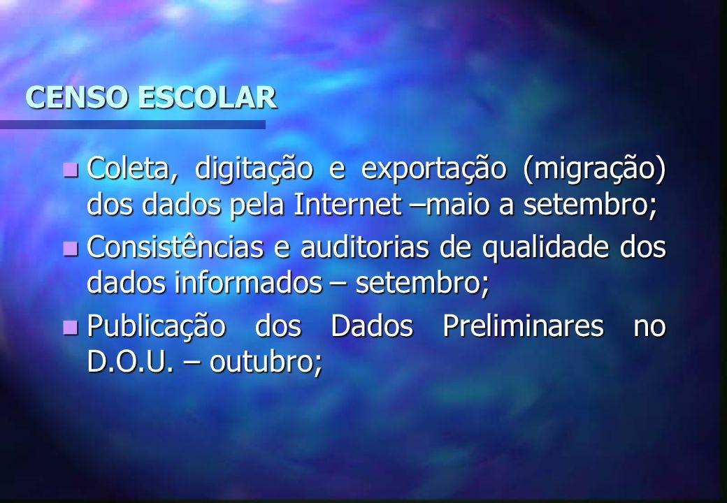 CENSO ESCOLAR Coleta, digitação e exportação (migração) dos dados pela Internet –maio a setembro;