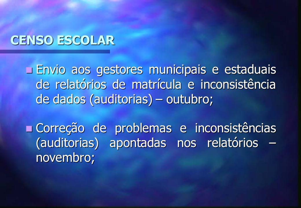 CENSO ESCOLAR Envio aos gestores municipais e estaduais de relatórios de matrícula e inconsistência de dados (auditorias) – outubro;