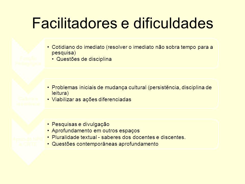 Facilitadores e dificuldades