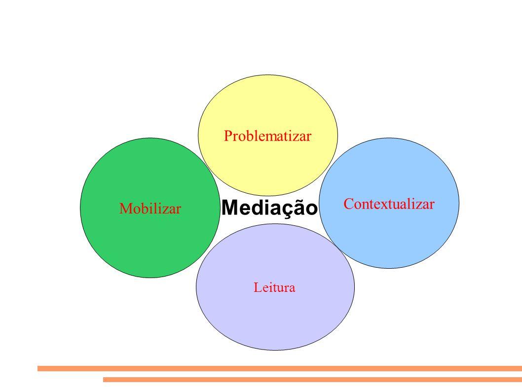 Mediação Problematizar Mobilizar Contextualizar Leitura