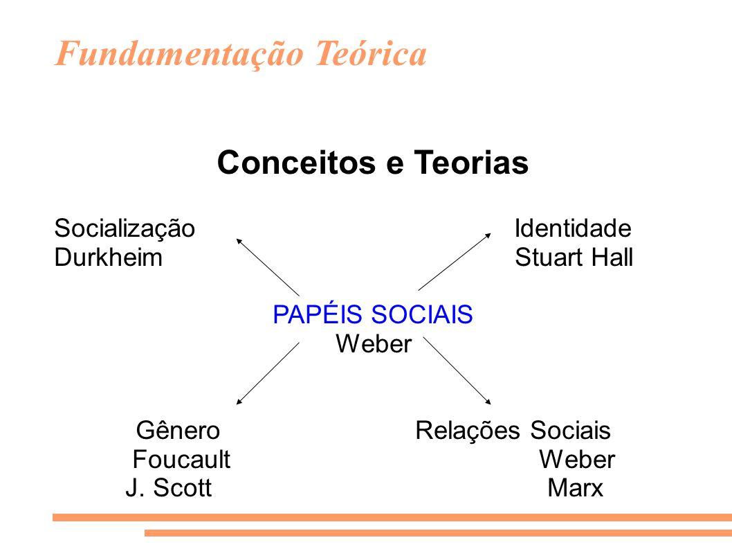 Gênero Relações Sociais Foucault Weber
