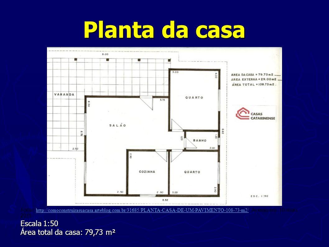Planta da casa Escala 1:50 Área total da casa: 79,73 m²