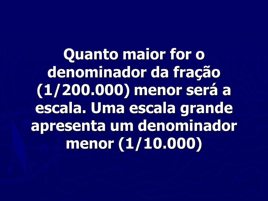 Quanto maior for o denominador da fração (1/200