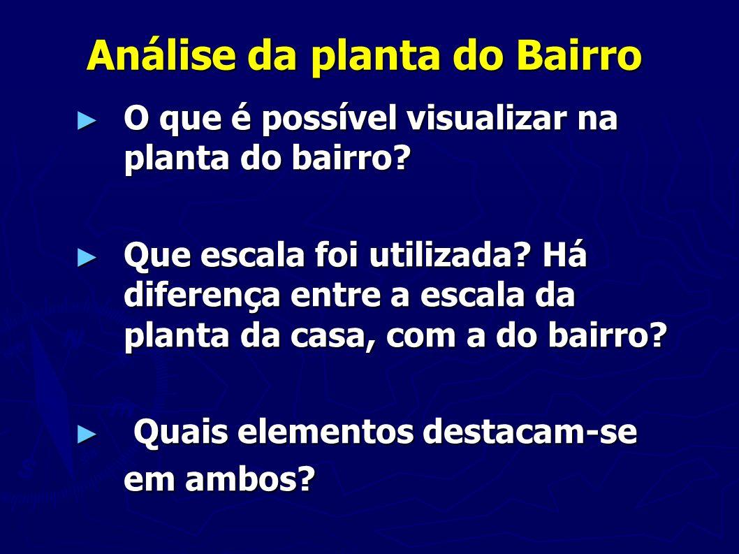 Análise da planta do Bairro