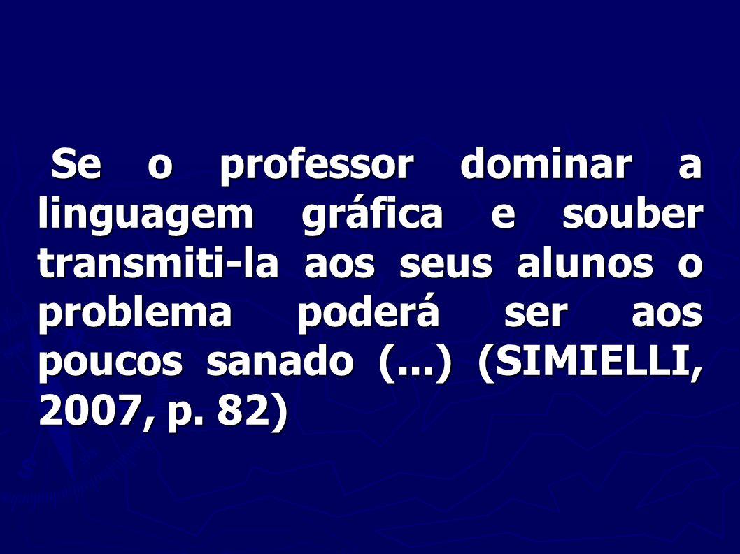 Se o professor dominar a linguagem gráfica e souber transmiti-la aos seus alunos o problema poderá ser aos poucos sanado (...) (SIMIELLI, 2007, p.