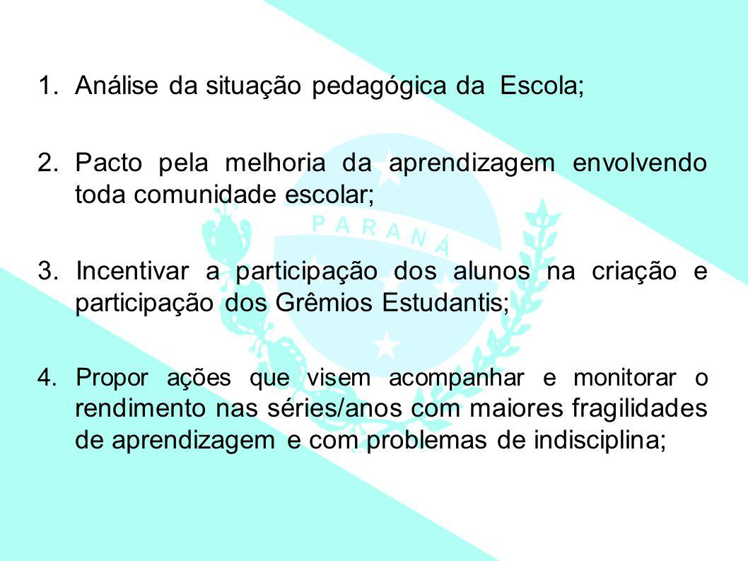 Análise da situação pedagógica da Escola;