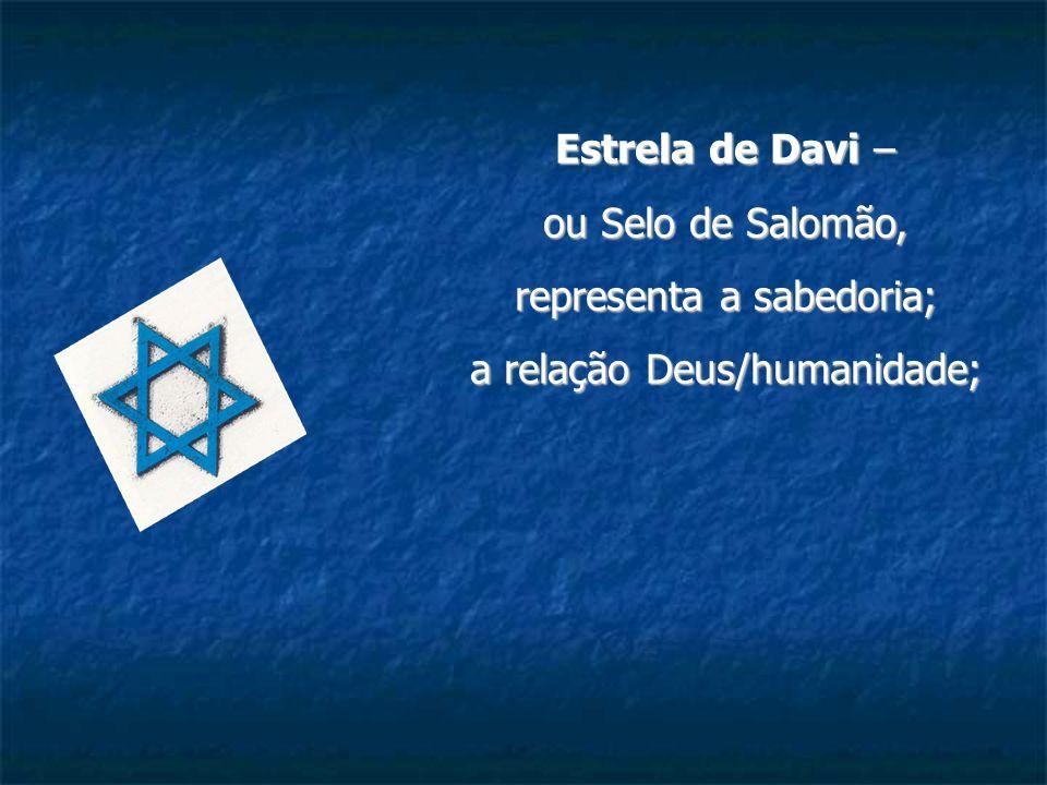representa a sabedoria; a relação Deus/humanidade;