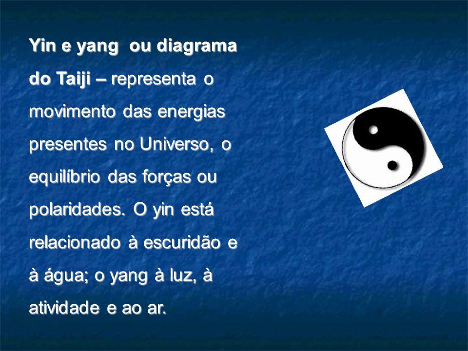 Yin e yang ou diagrama do Taiji – representa o movimento das energias presentes no Universo, o equilíbrio das forças ou polaridades.