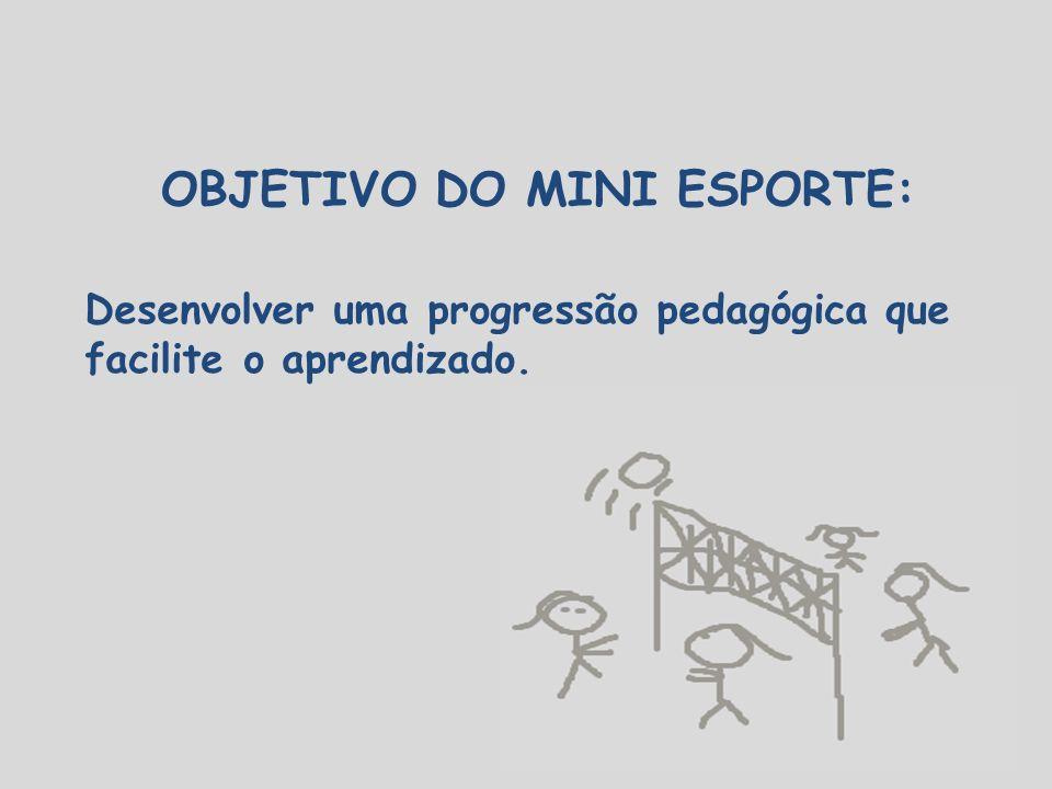 OBJETIVO DO MINI ESPORTE:
