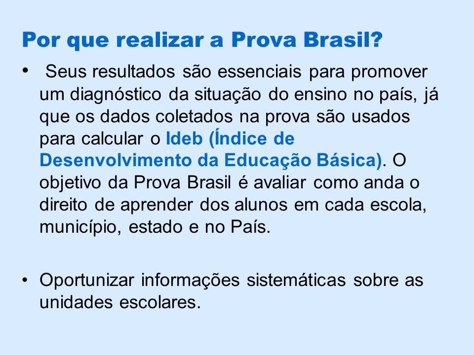 Por que realizar a Prova Brasil