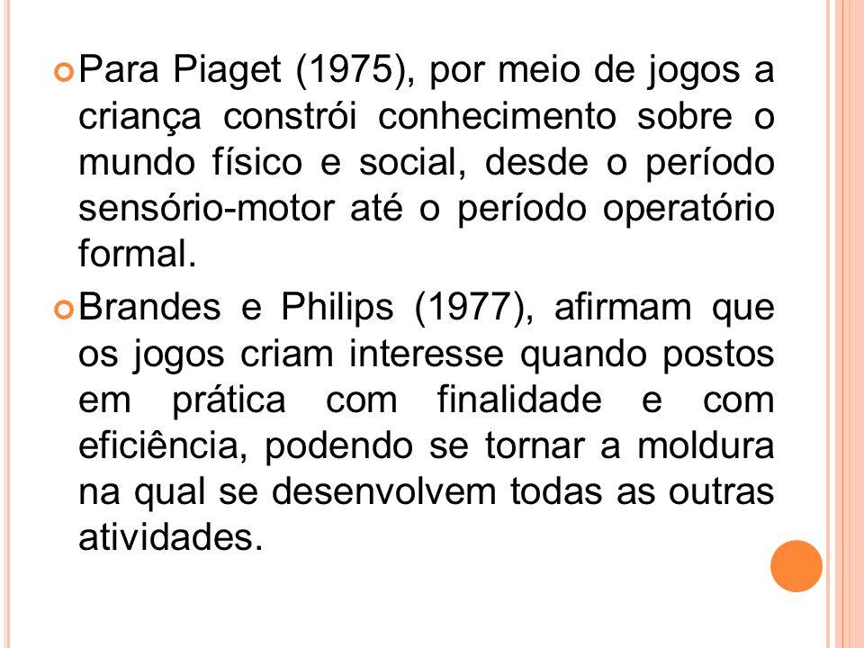 Para Piaget (1975), por meio de jogos a criança constrói conhecimento sobre o mundo físico e social, desde o período sensório-motor até o período operatório formal.