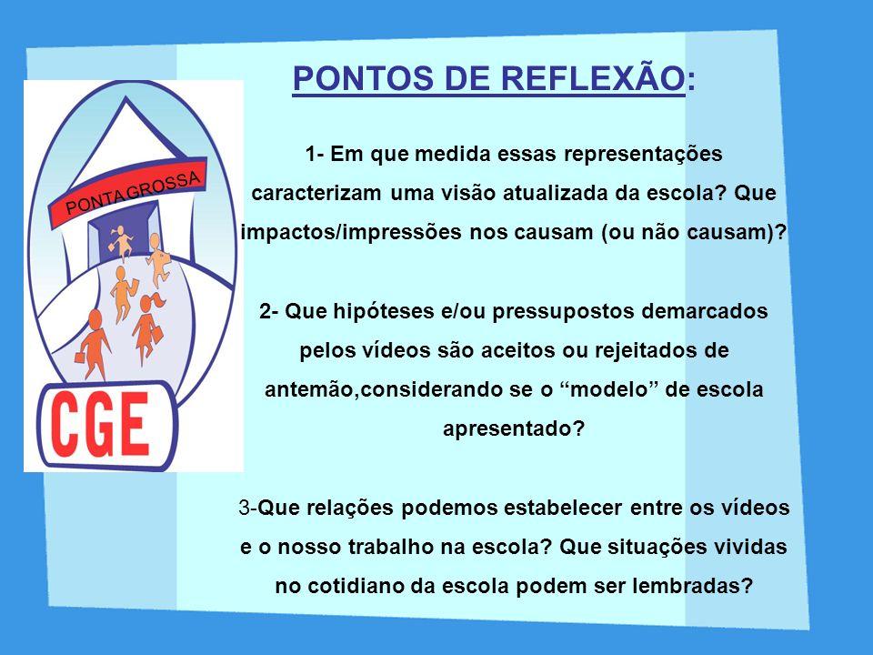 PONTOS DE REFLEXÃO: