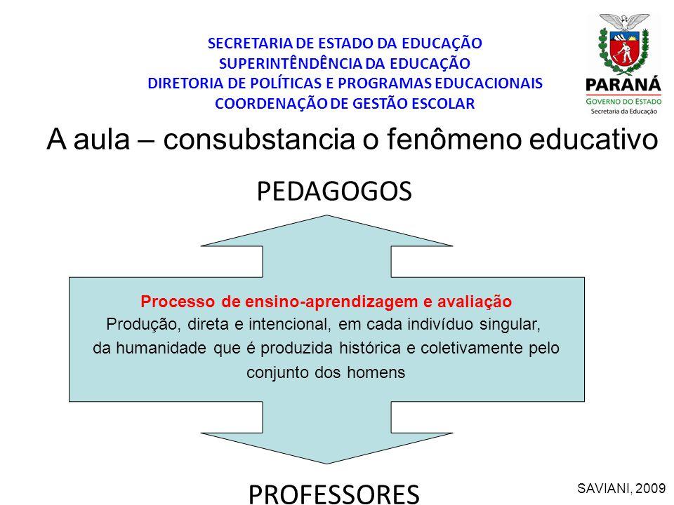 A aula – consubstancia o fenômeno educativo