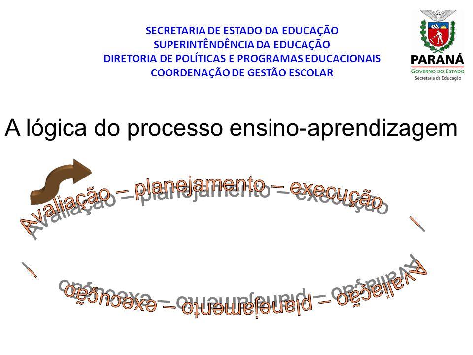 A lógica do processo ensino-aprendizagem