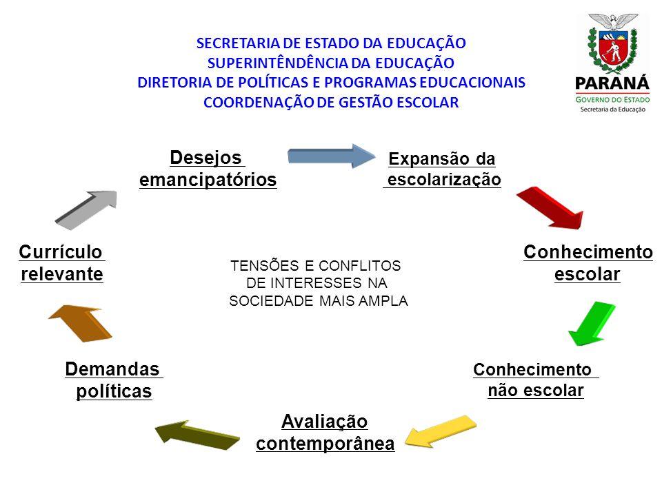 Desejos emancipatórios Currículo Conhecimento relevante escolar