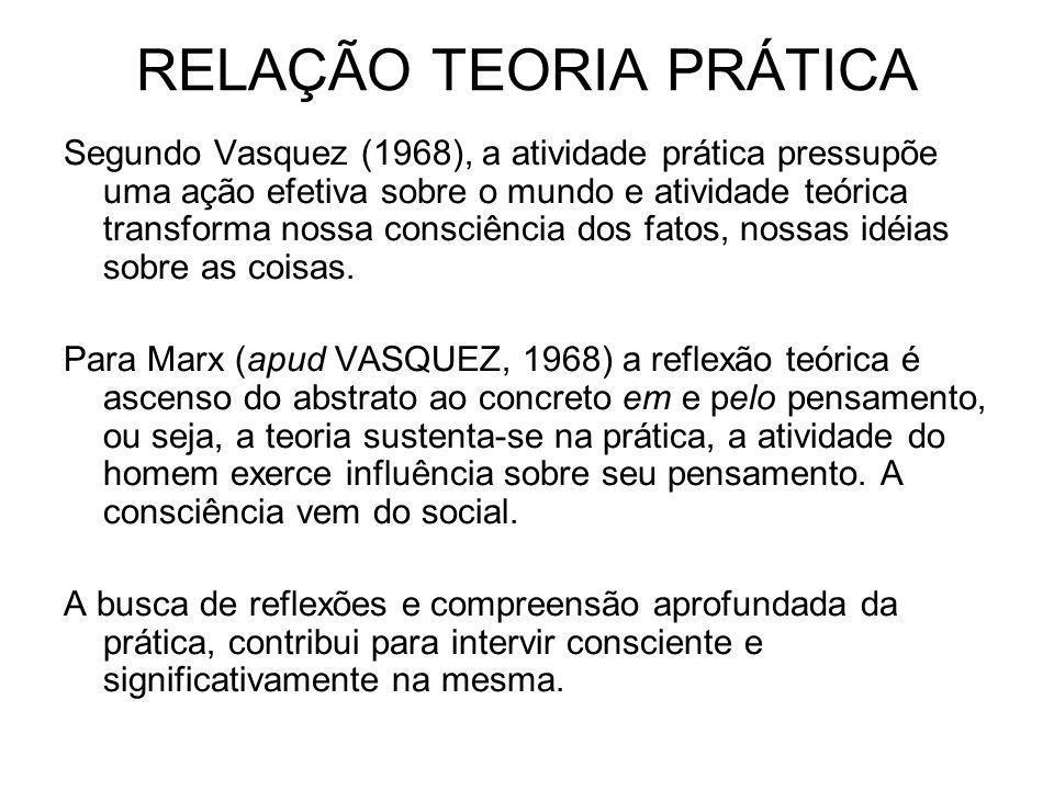 RELAÇÃO TEORIA PRÁTICA