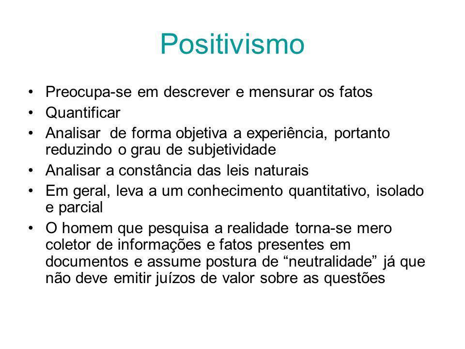 Positivismo Preocupa-se em descrever e mensurar os fatos Quantificar