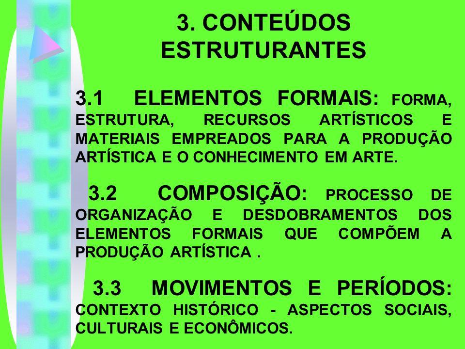 3. CONTEÚDOS ESTRUTURANTES