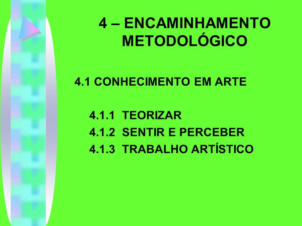 4 – ENCAMINHAMENTO METODOLÓGICO