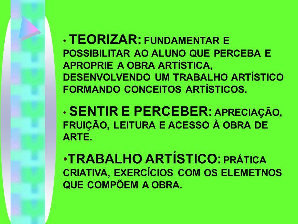 TEORIZAR: FUNDAMENTAR E POSSIBILITAR AO ALUNO QUE PERCEBA E APROPRIE A OBRA ARTÍSTICA, DESENVOLVENDO UM TRABALHO ARTÍSTICO FORMANDO CONCEITOS ARTÍSTICOS.