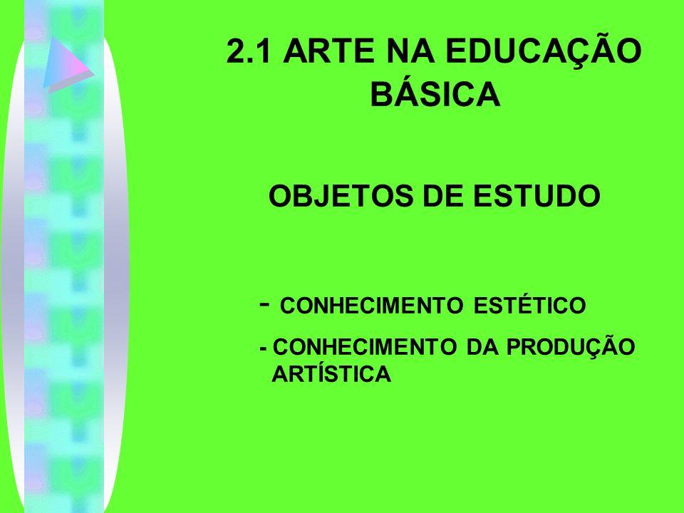 2.1 ARTE NA EDUCAÇÃO BÁSICA
